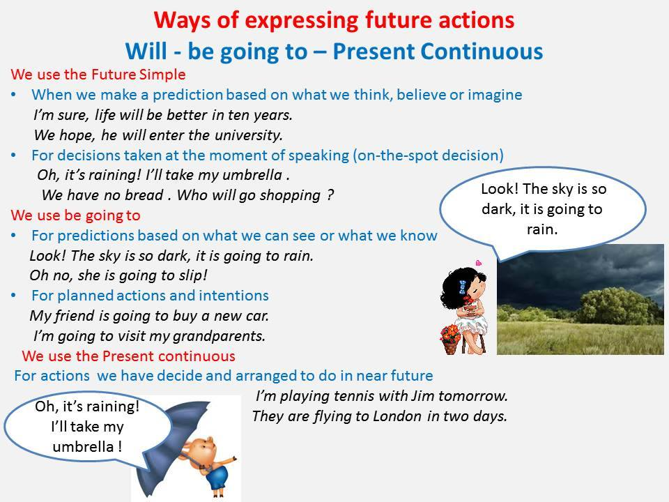 ways of expressing future actions diachronic